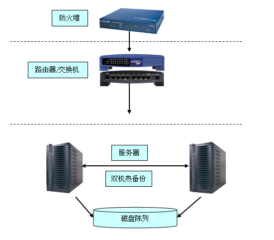 通州区政府邮件系统上线-金笛子企业电子期刊